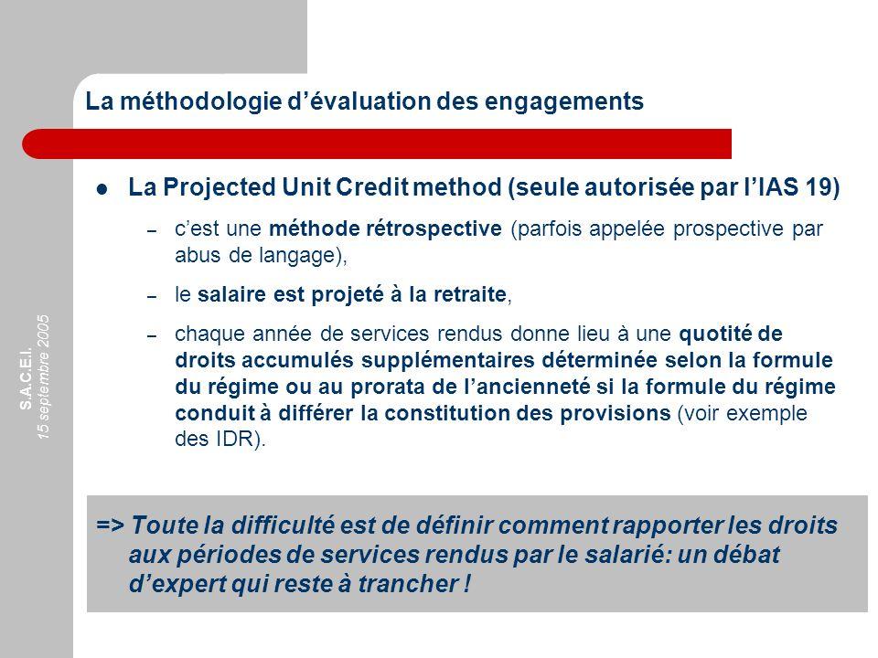 La méthodologie d'évaluation des engagements