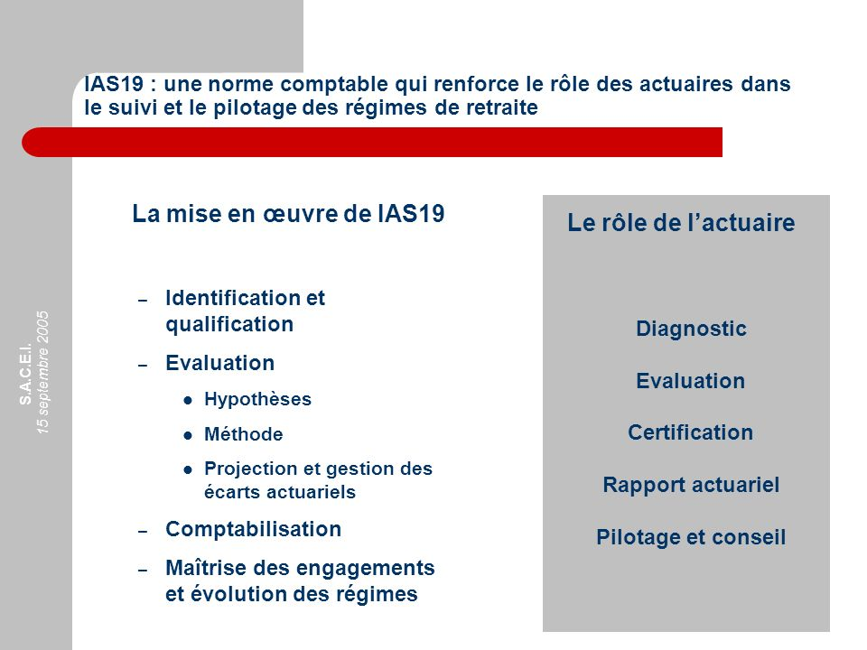 Le rôle de l'actuaire La mise en œuvre de IAS19