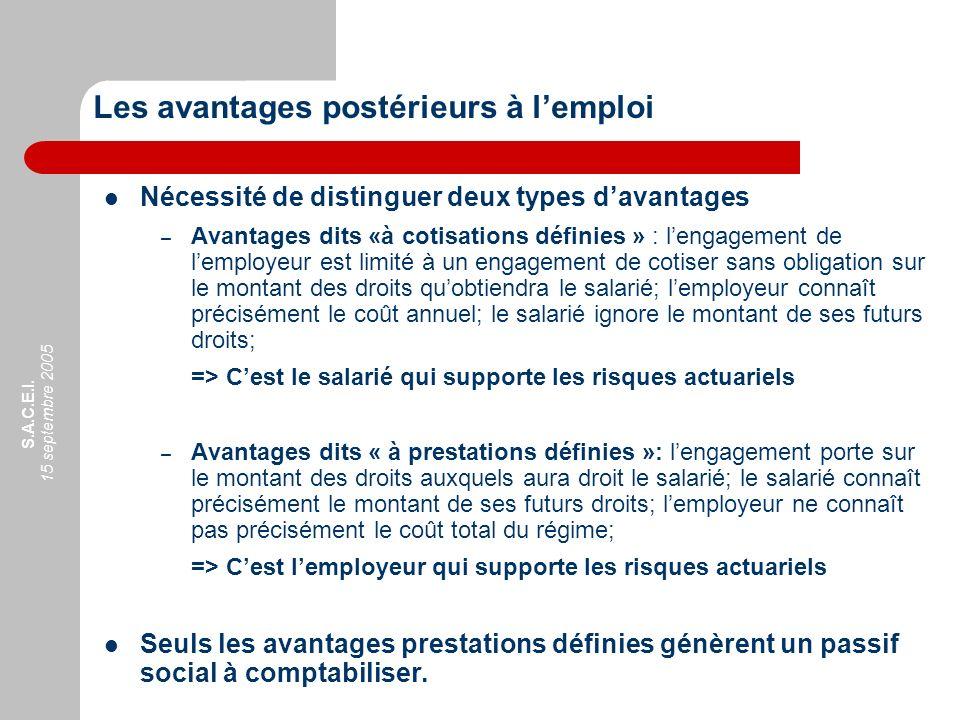 Les avantages postérieurs à l'emploi