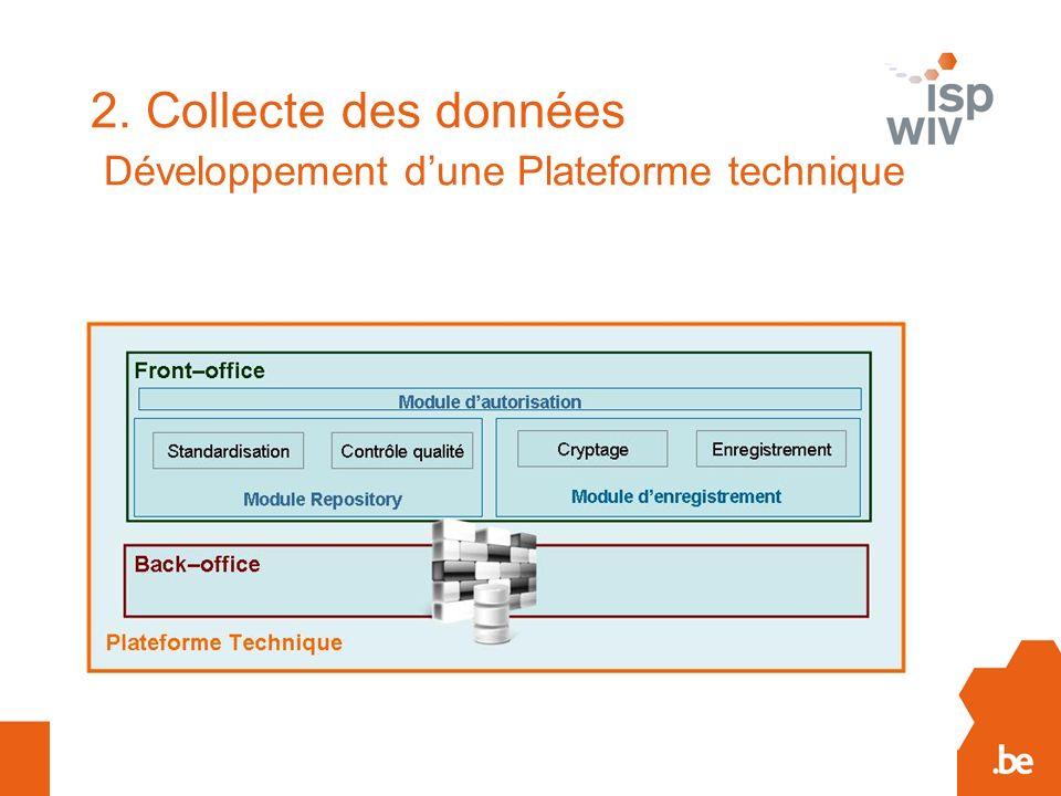 2. Collecte des données Développement d'une Plateforme technique