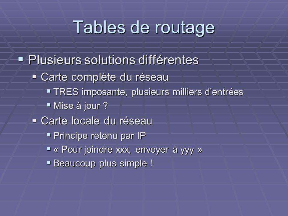 Tables de routage Plusieurs solutions différentes