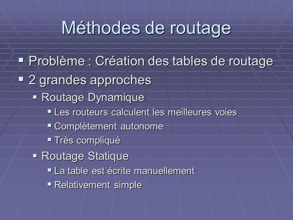 Méthodes de routage Problème : Création des tables de routage