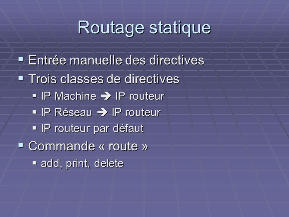 Routage statique Entrée manuelle des directives