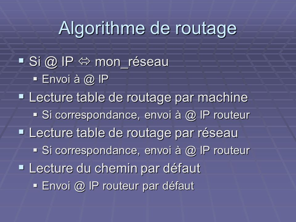 Algorithme de routage Si @ IP  mon_réseau