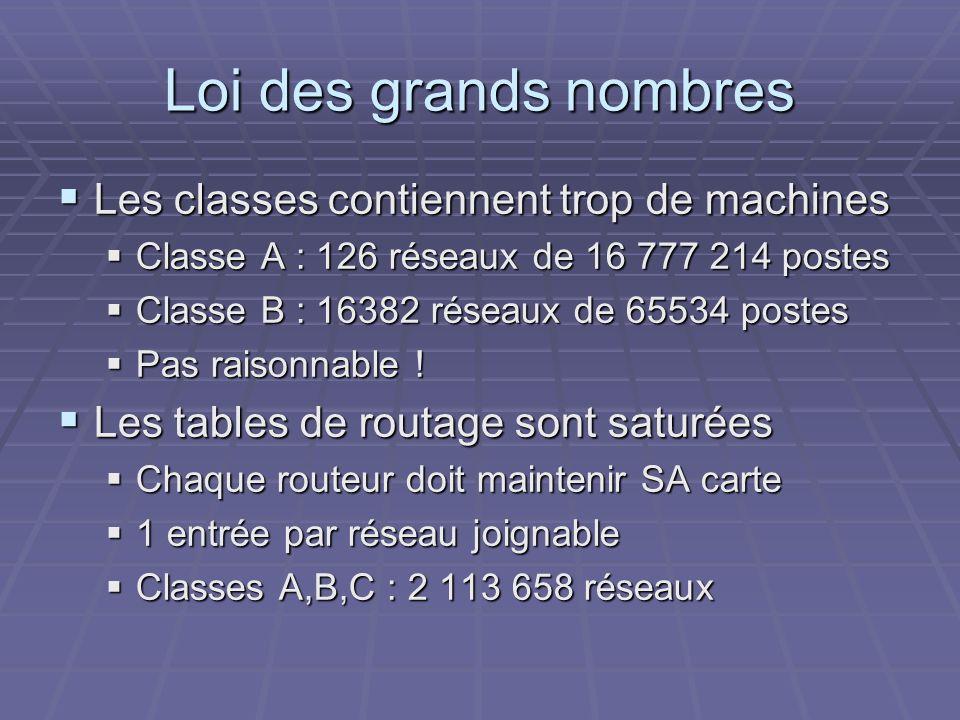 Loi des grands nombres Les classes contiennent trop de machines