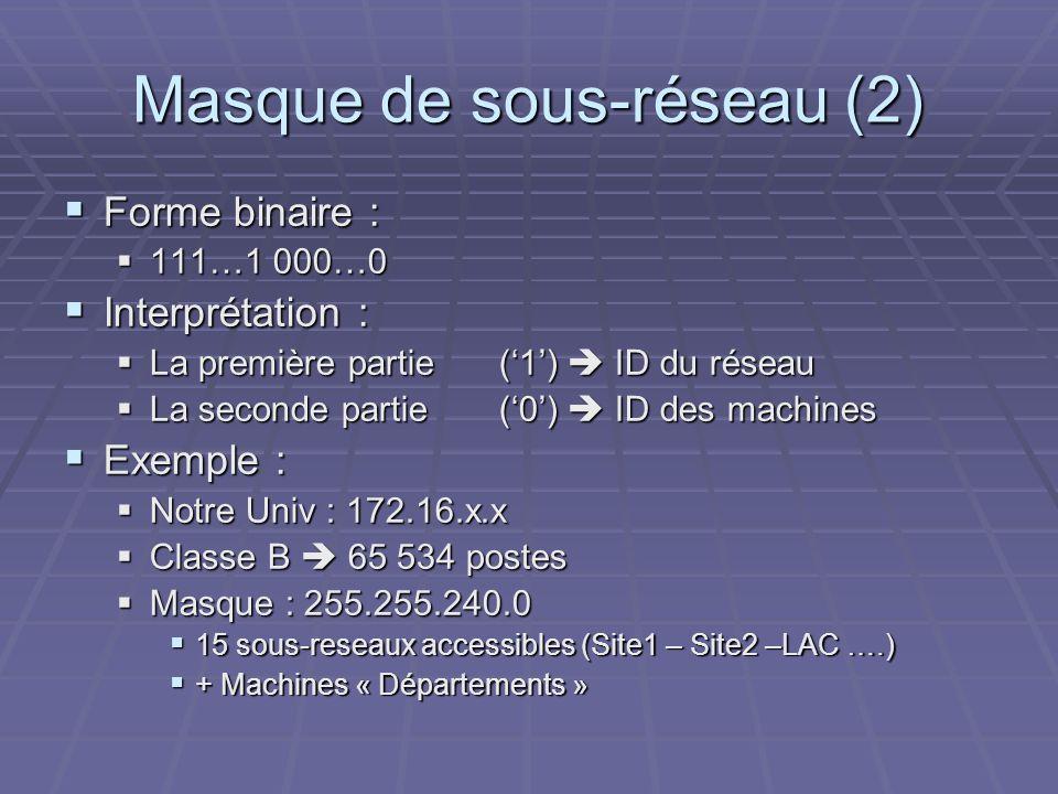 Masque de sous-réseau (2)