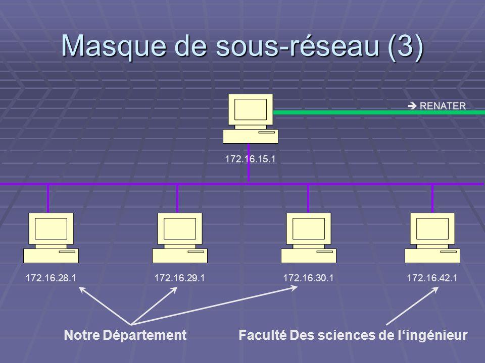 Masque de sous-réseau (3)