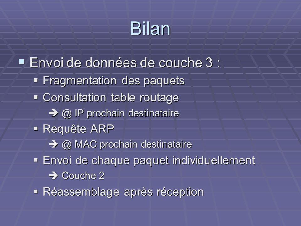 Bilan Envoi de données de couche 3 : Fragmentation des paquets