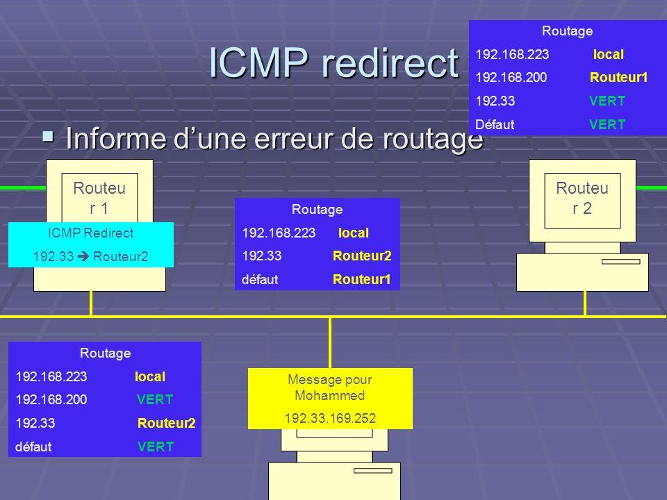 ICMP redirect Informe d'une erreur de routage Routeur 1 Routeur 2
