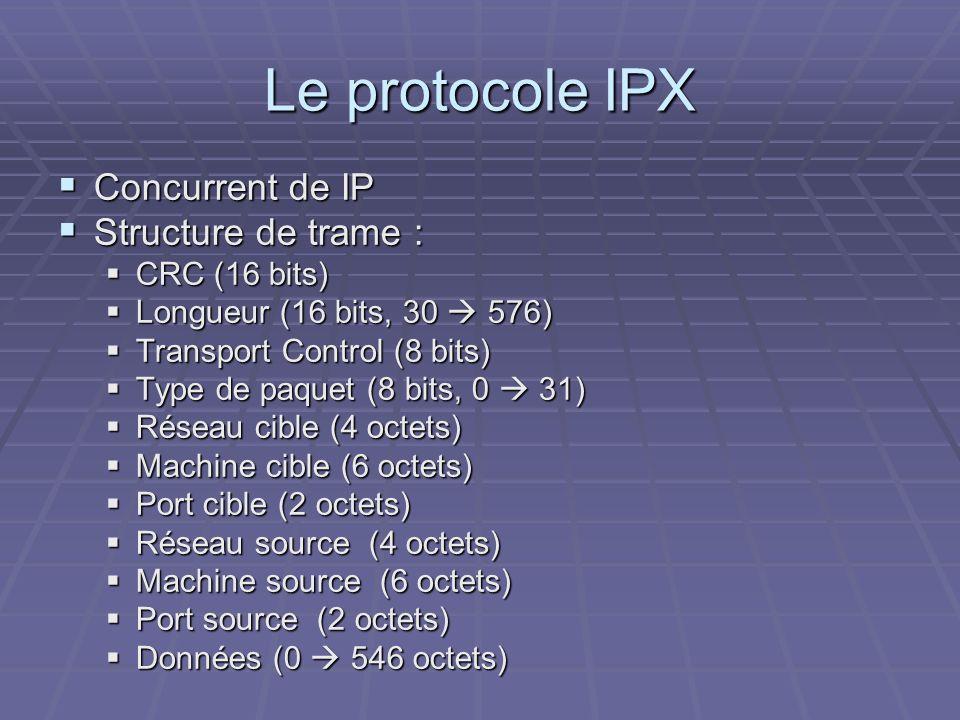 Le protocole IPX Concurrent de IP Structure de trame : CRC (16 bits)
