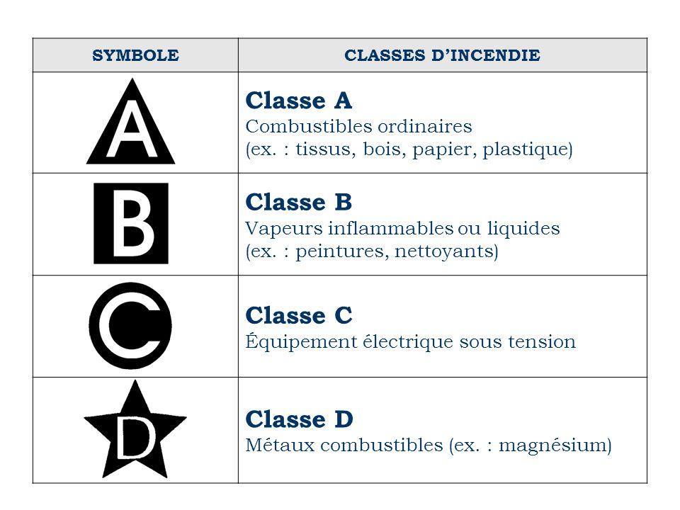 Classe A Classe B Classe C Classe D Combustibles ordinaires