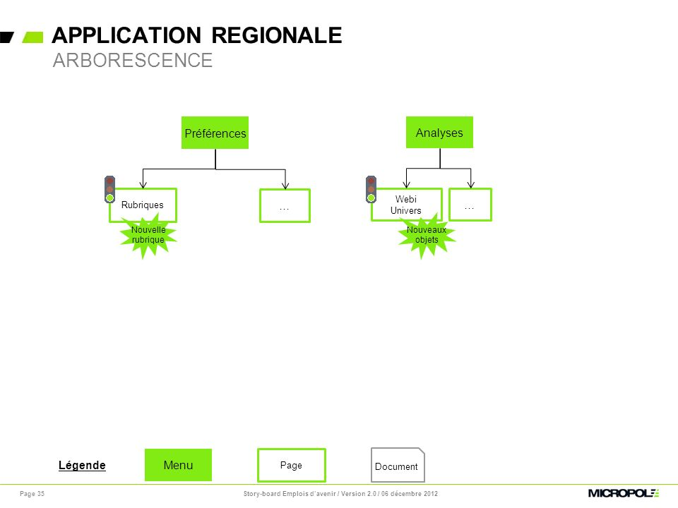 APPLICATION REGIONALE