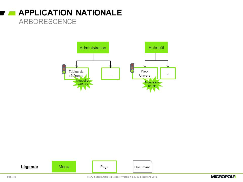 APPLICATION NATIONALE