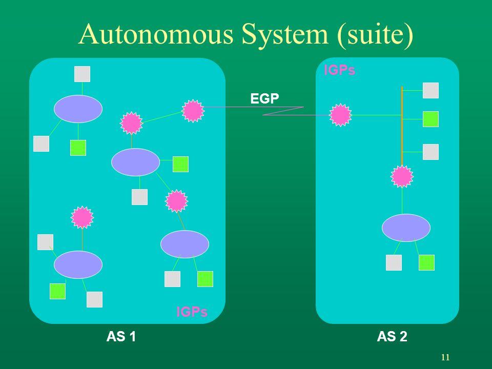 Autonomous System (suite)