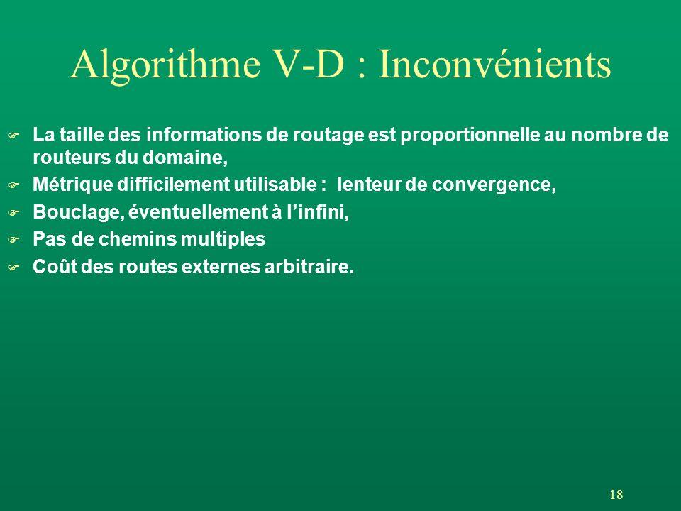 Algorithme V-D : Inconvénients