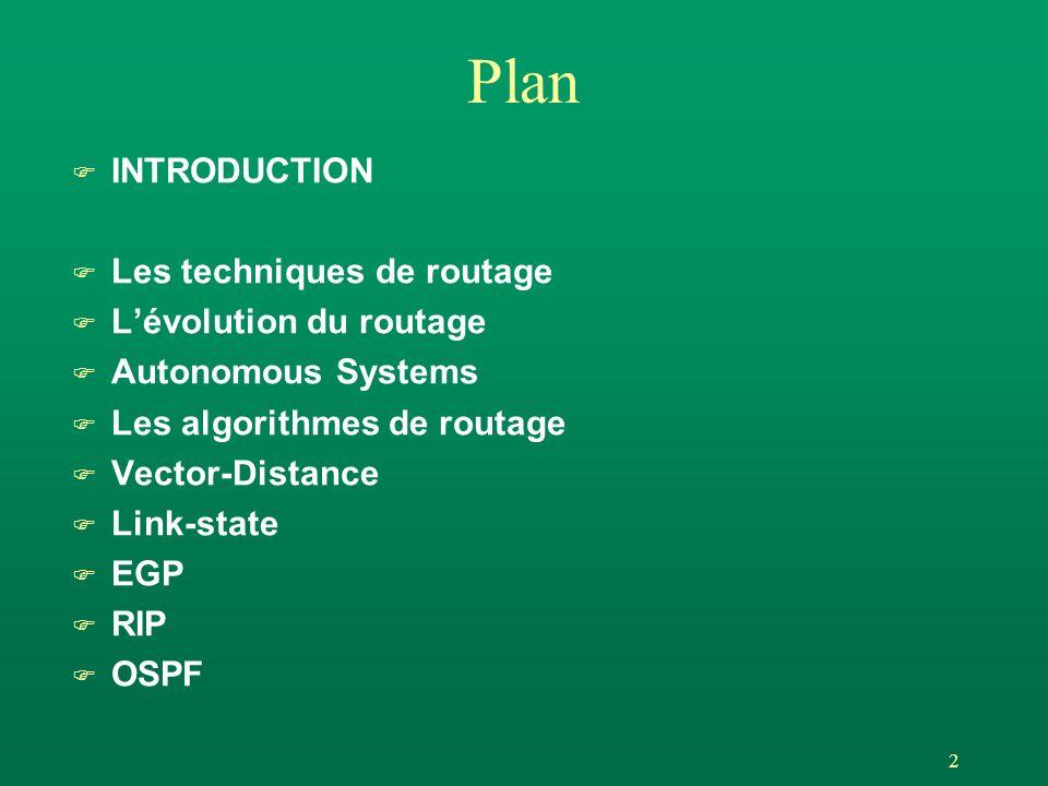 Plan INTRODUCTION Les techniques de routage L'évolution du routage