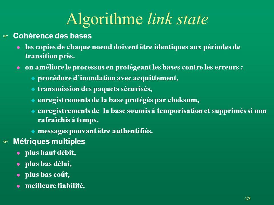 Algorithme link state Cohérence des bases