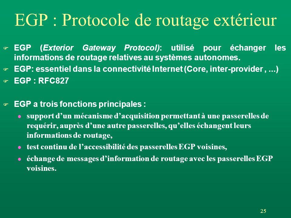 EGP : Protocole de routage extérieur