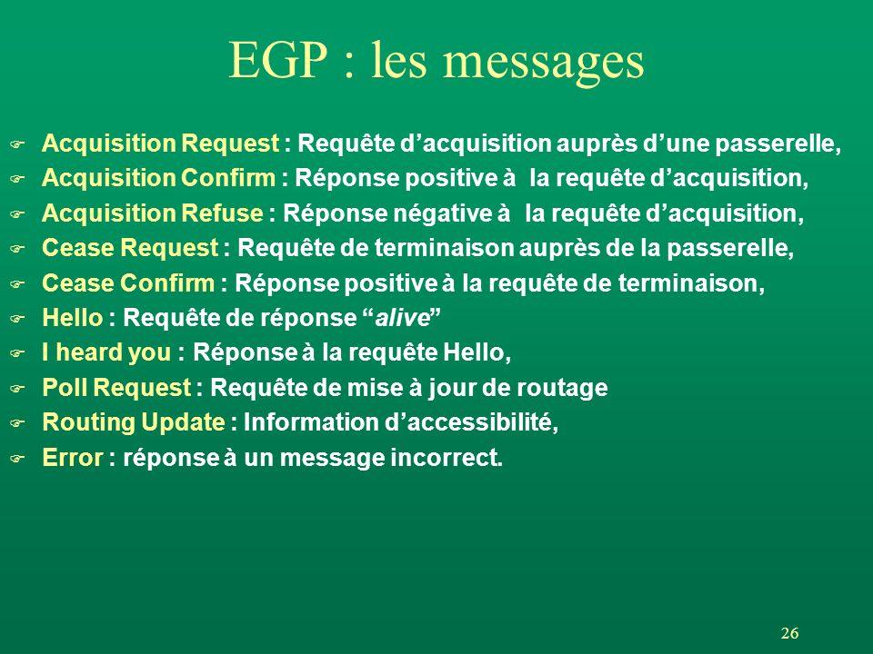 EGP : les messages Acquisition Request : Requête d'acquisition auprès d'une passerelle,