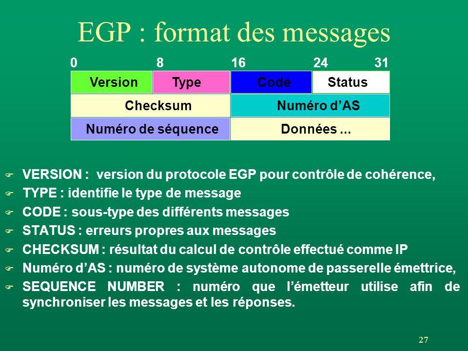 EGP : format des messages