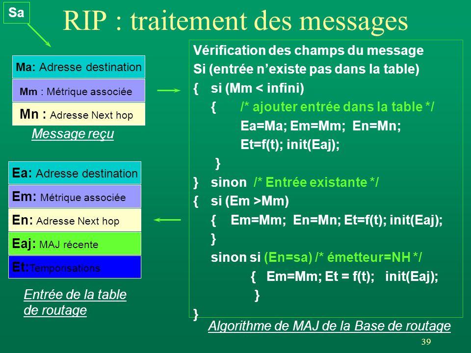RIP : traitement des messages