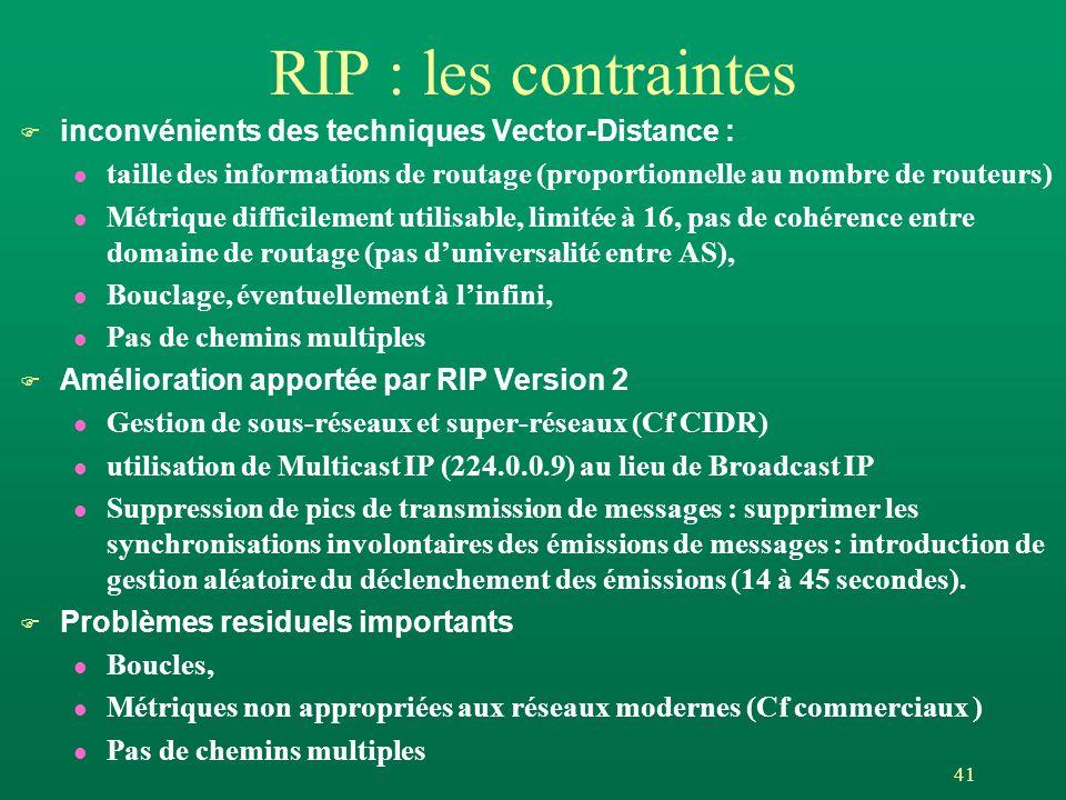 RIP : les contraintes inconvénients des techniques Vector-Distance :