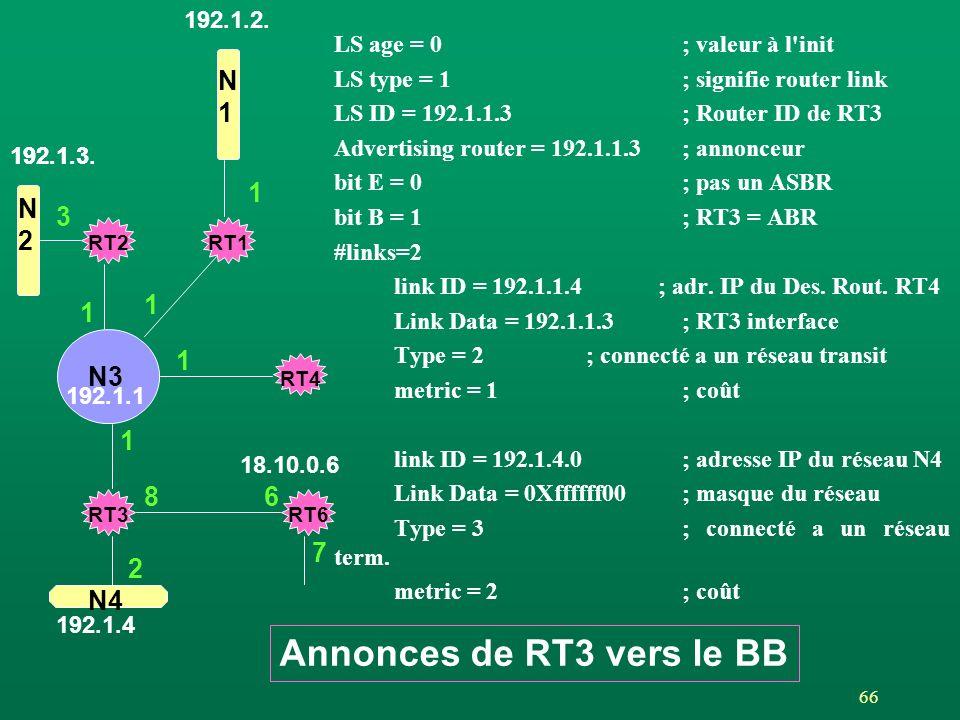Annonces de RT3 vers le BB