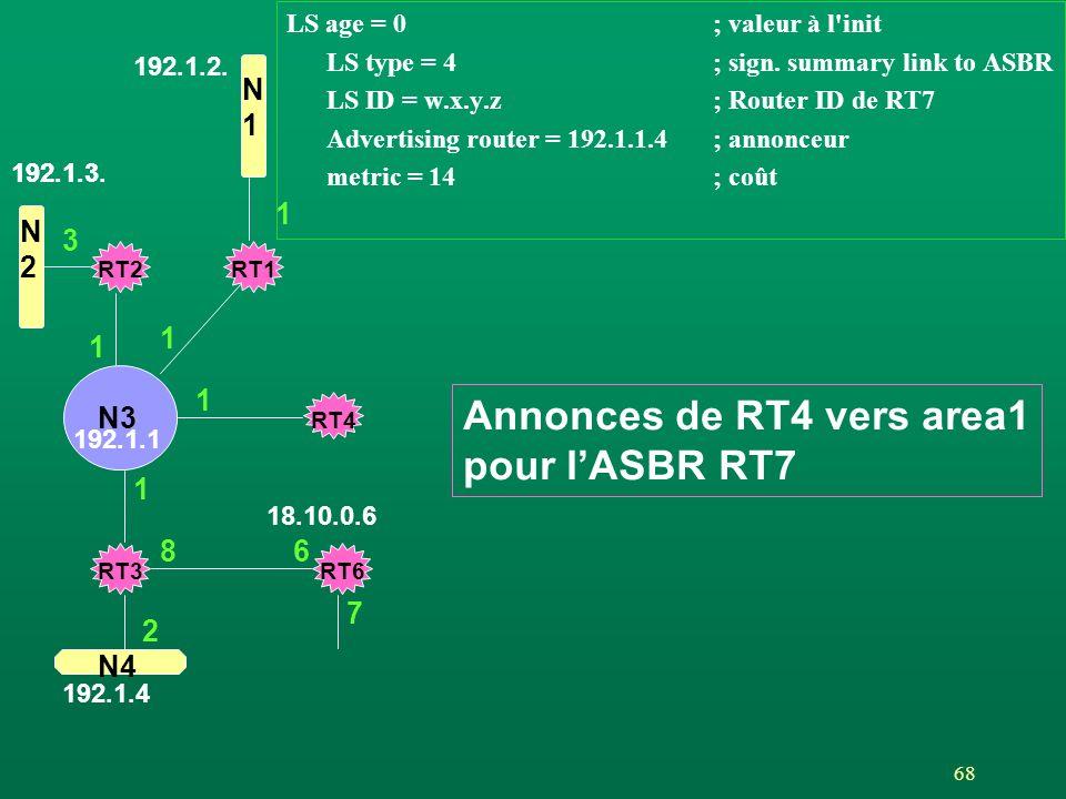 Annonces de RT4 vers area1 pour l'ASBR RT7