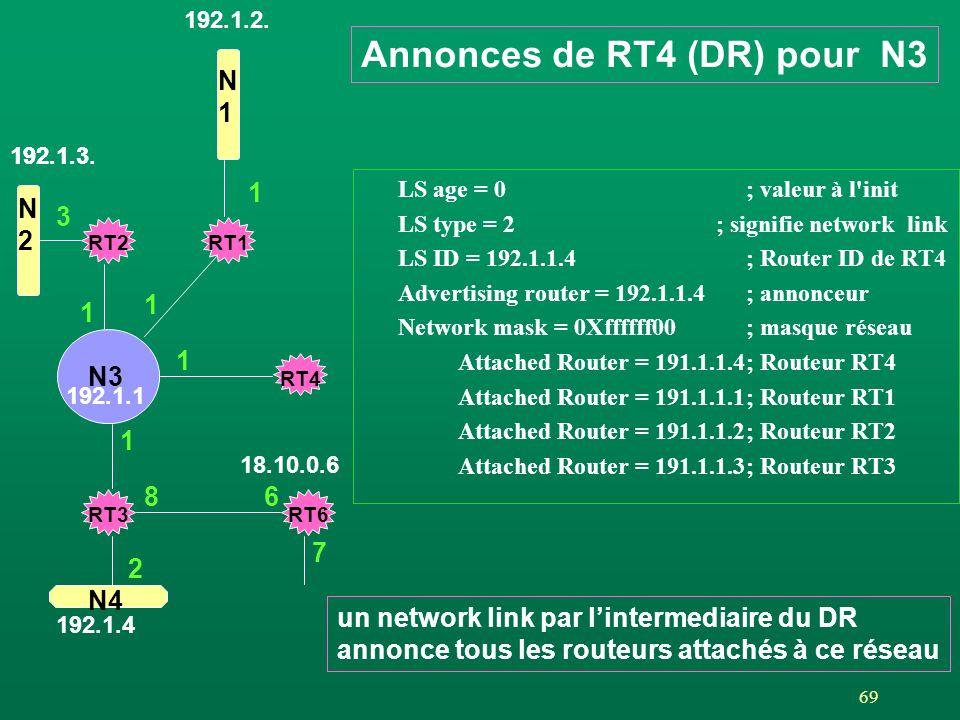 Annonces de RT4 (DR) pour N3