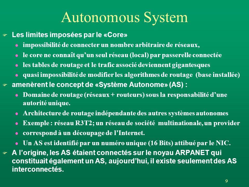 Autonomous System Les limites imposées par le «Core»