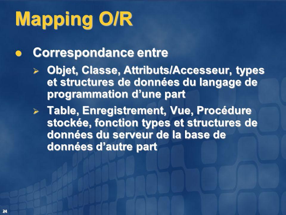 Mapping O/R Correspondance entre