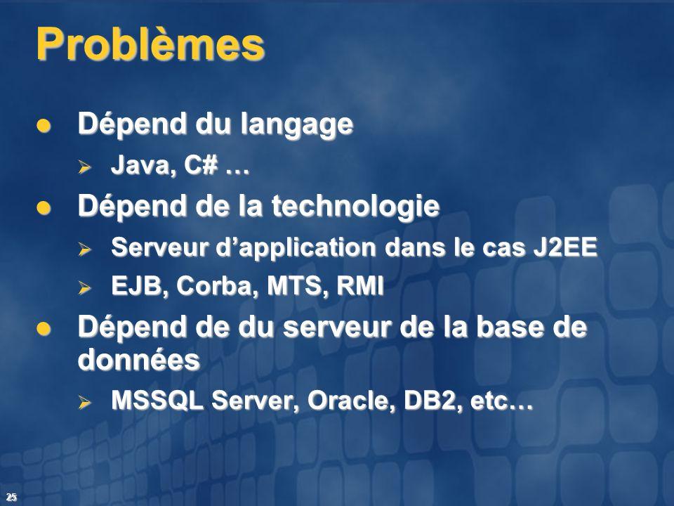 Problèmes Dépend du langage Dépend de la technologie