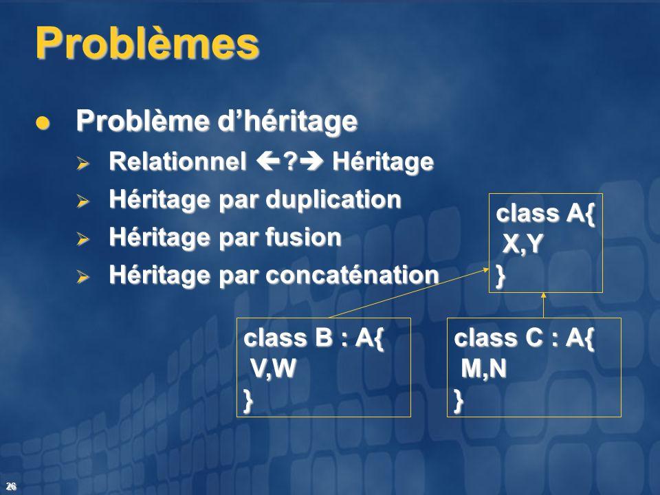 Problèmes Problème d'héritage Relationnel   Héritage