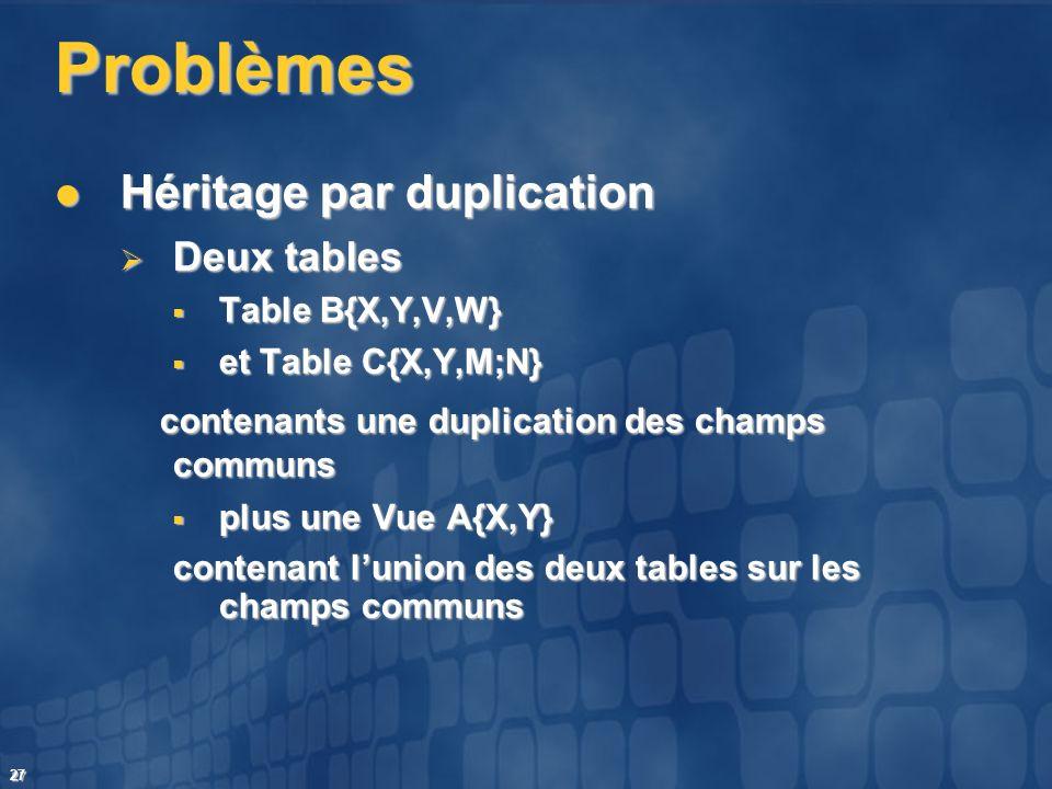 Problèmes Héritage par duplication Deux tables