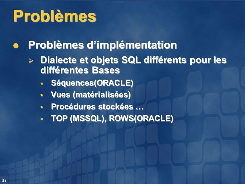 Problèmes Problèmes d'implémentation