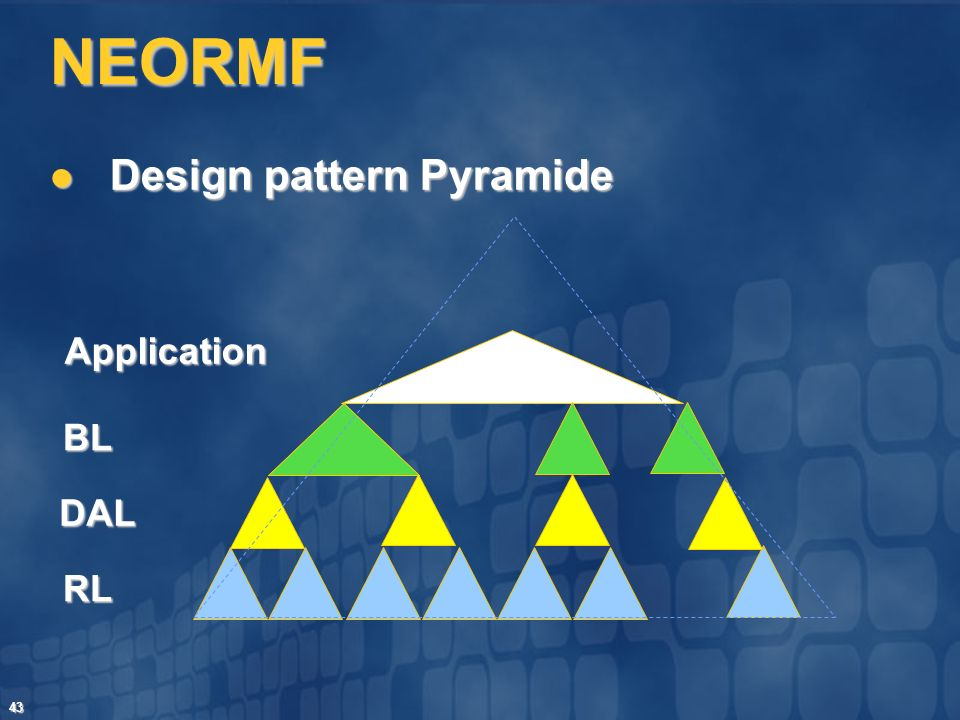 NEORMF Design pattern Pyramide Application BL DAL RL