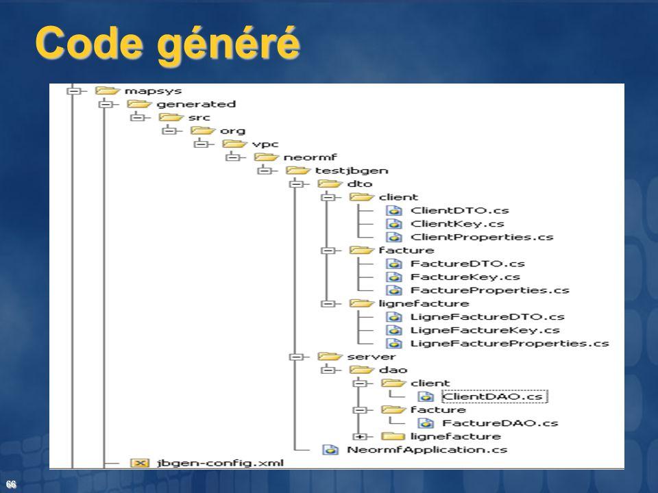 Code généré