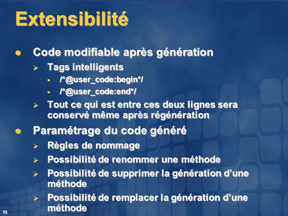Extensibilité Code modifiable après génération
