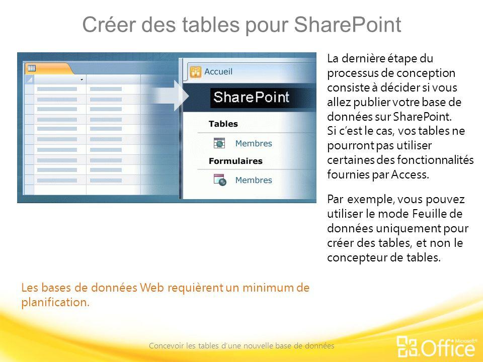Créer des tables pour SharePoint