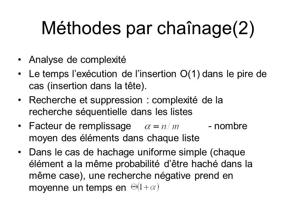 Méthodes par chaînage(2)