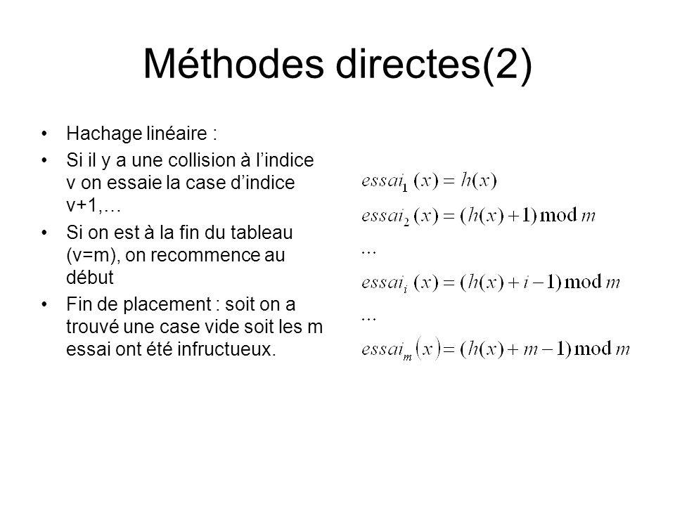Méthodes directes(2) Hachage linéaire :