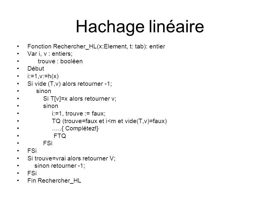 Hachage linéaire Fonction Rechercher_HL(x:Element, t: tab): entier