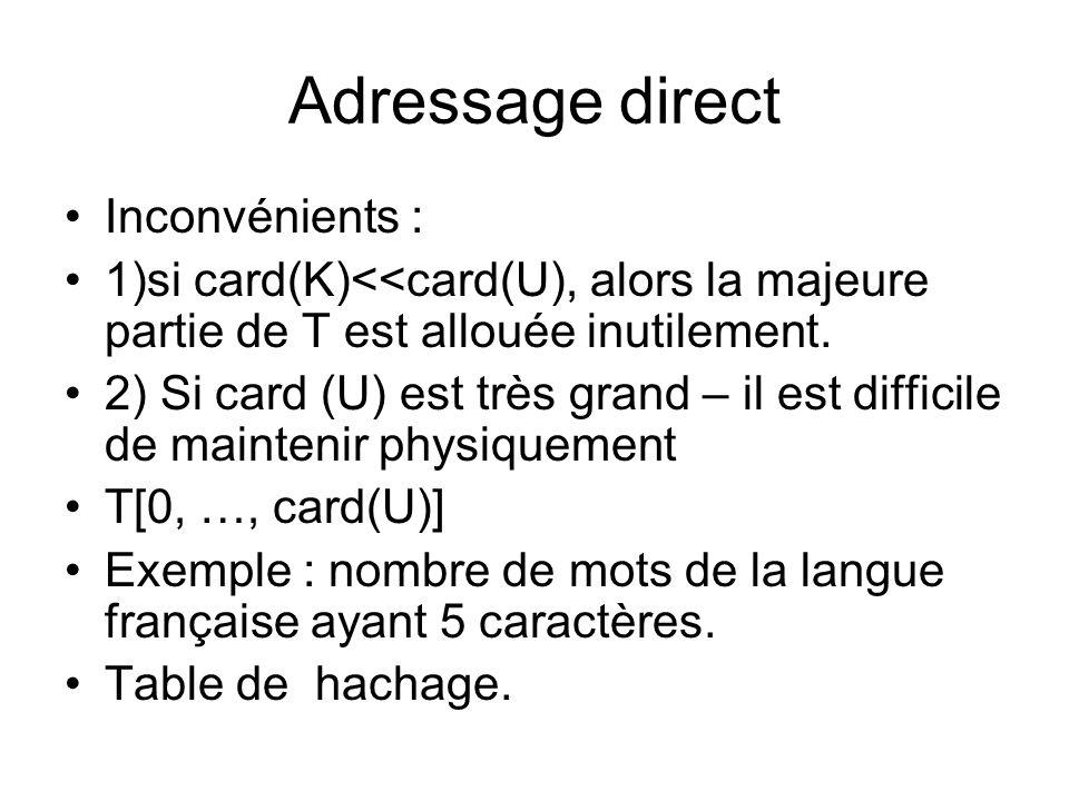 Adressage direct Inconvénients :