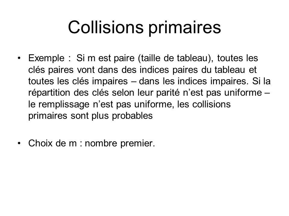 Collisions primaires