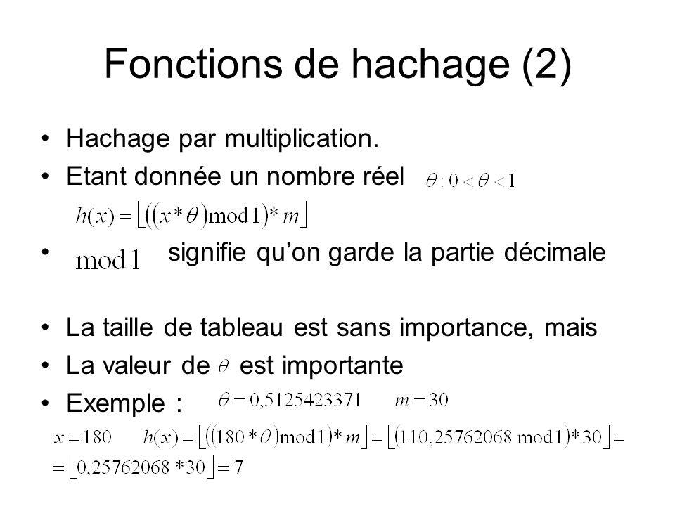 Fonctions de hachage (2)