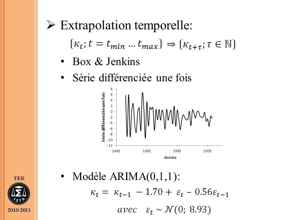 Extrapolation temporelle: