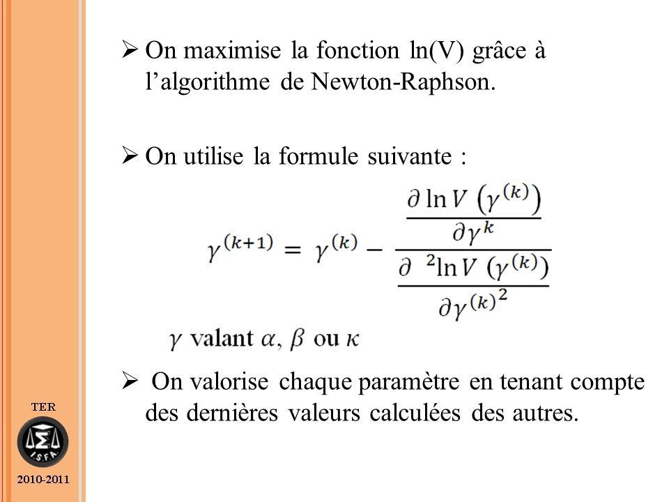 On maximise la fonction ln(V) grâce à l'algorithme de Newton-Raphson.