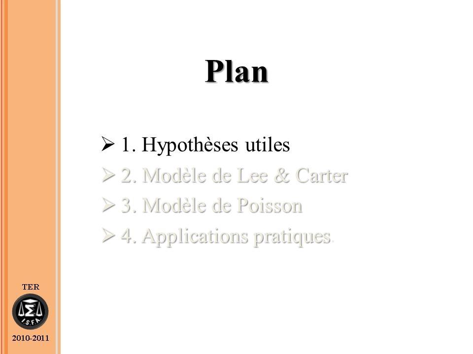 Plan 1. Hypothèses utiles 2. Modèle de Lee & Carter