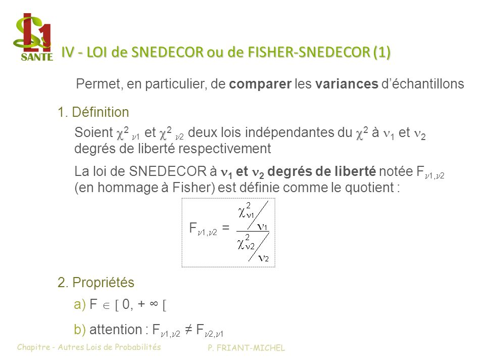 IV - LOI de SNEDECOR ou de FISHER-SNEDECOR (1)