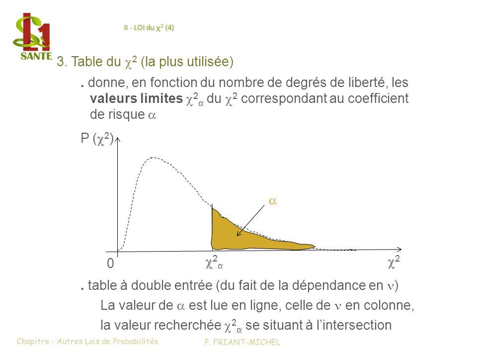 3. Table du c2 (la plus utilisée)
